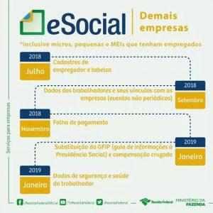 Em julho/2018 inicia o 2ª etapa do eSocial